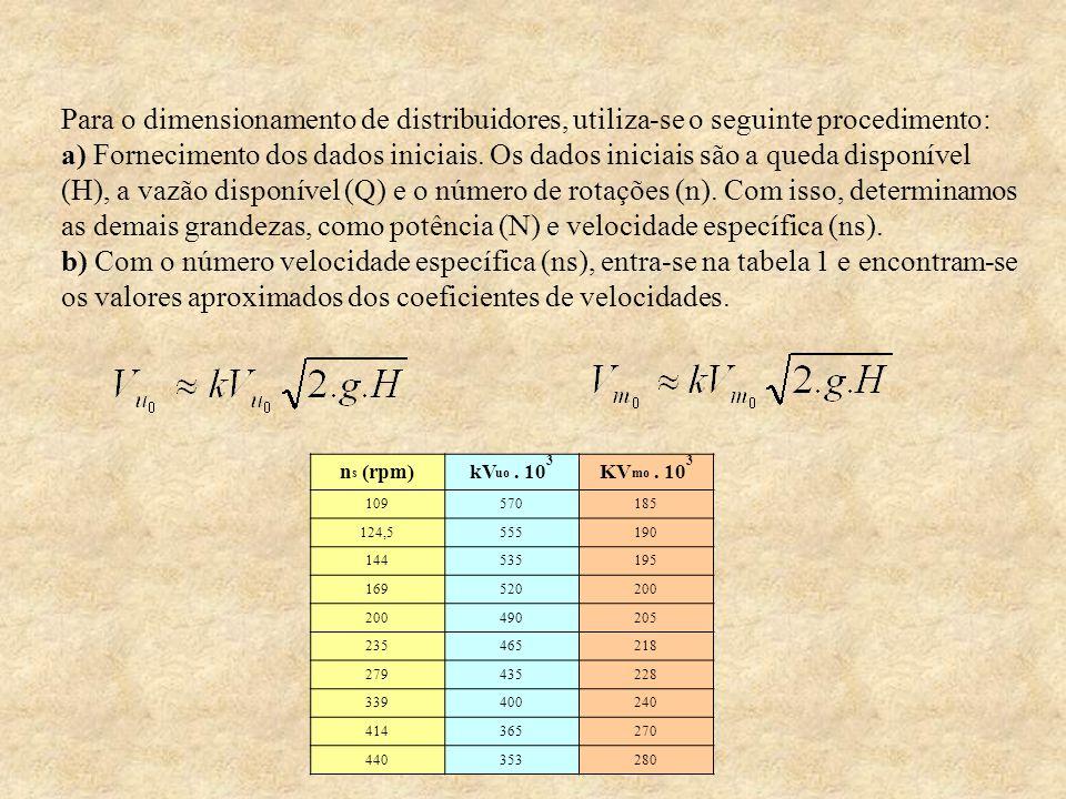 c) Adota-se um diâmetro (Dr) como referência, no caso o maior diâmetro do rotor acrescido de uma tolerância (ΔD).
