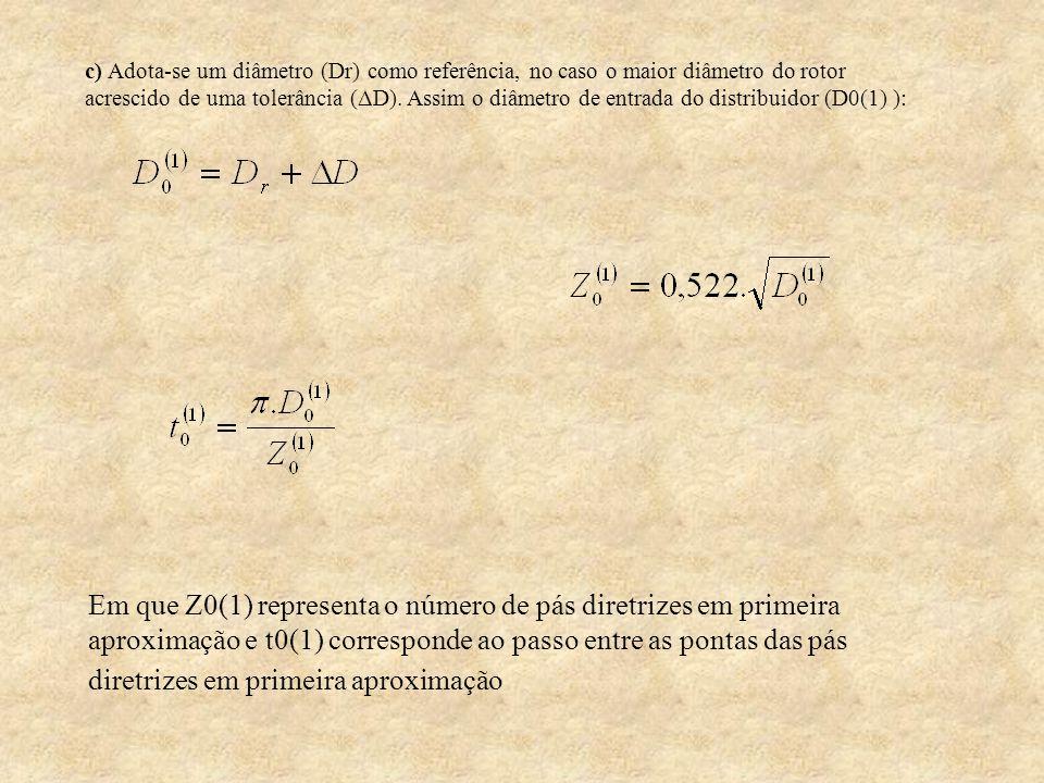 c) Adota-se um diâmetro (Dr) como referência, no caso o maior diâmetro do rotor acrescido de uma tolerância (ΔD). Assim o diâmetro de entrada do distr