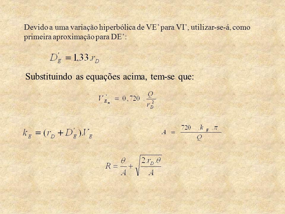 Devido a uma variação hiperbólica de VE para VI, utilizar-se-á, como primeira aproximação para DE: Substituindo as equações acima, tem-se que: