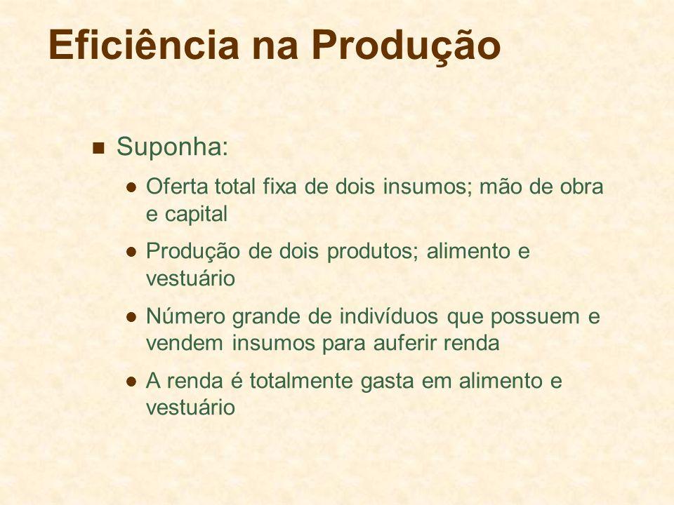 Eficiência na Produção Os bens devem ser produzidos ao custo mínimo e em combinações que os indivíduos estejam dispostos a adquirir.