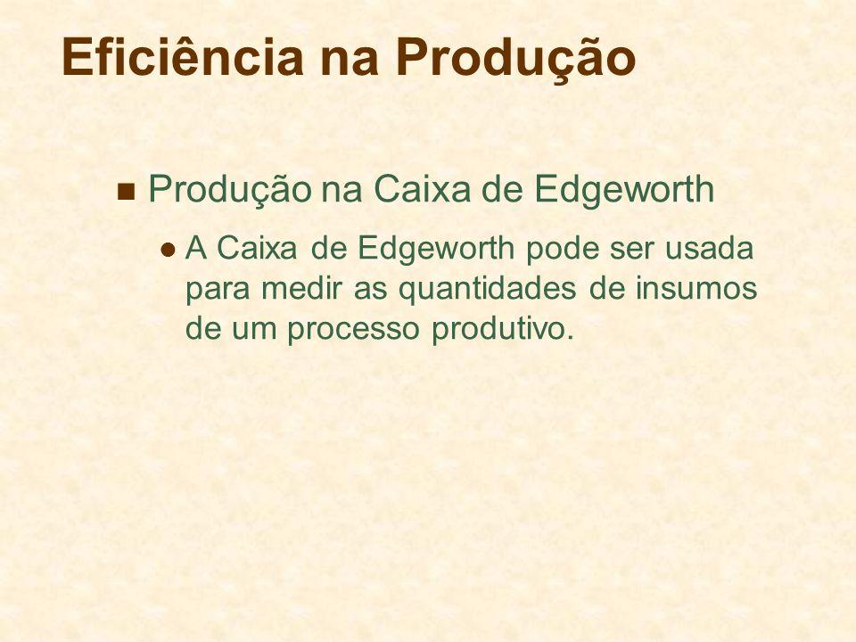 Eficiência na Produção Produção na Caixa de Edgeworth Cada eixo mede a quantidade de um insumo Horizontal: Mão de obra, 50 horas Vertical: Capital, 30 horas Cada origem representa um produto O A = Alimento O V = Vestuário