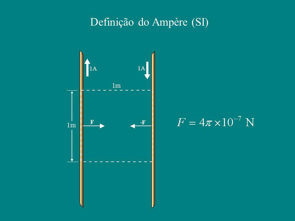 Definição do Ampère (SI)