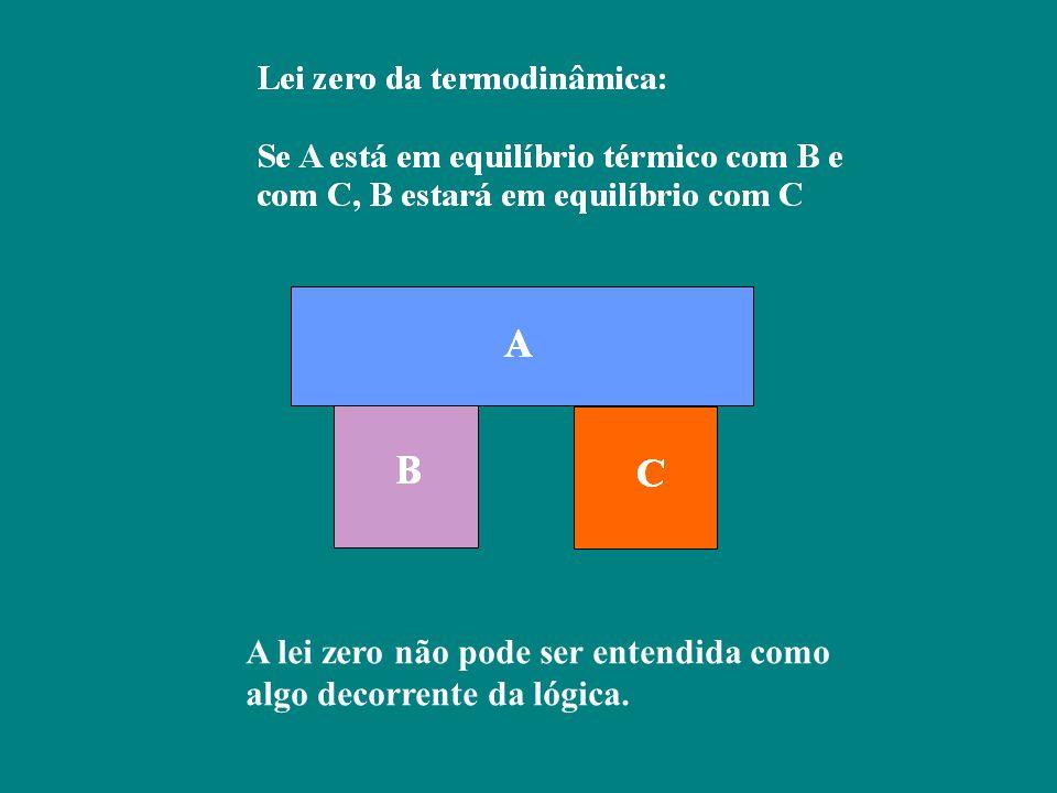 A lei zero não pode ser entendida como algo decorrente da lógica.