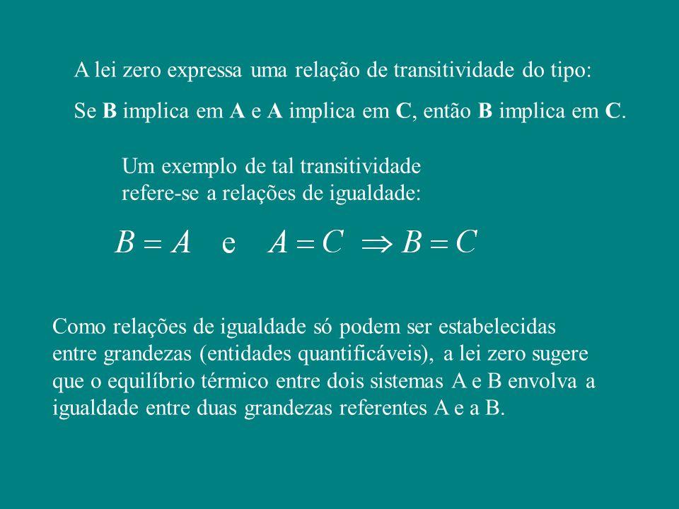 A lei zero expressa uma relação de transitividade do tipo: Se B implica em A e A implica em C, então B implica em C.