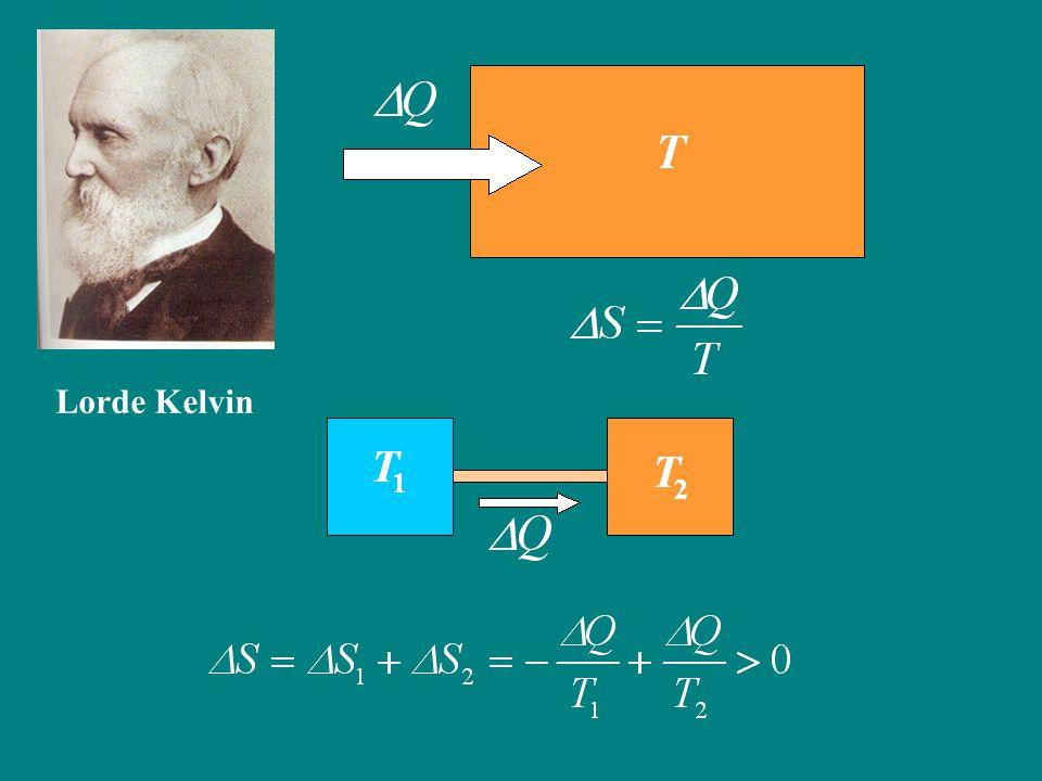Lorde Kelvin
