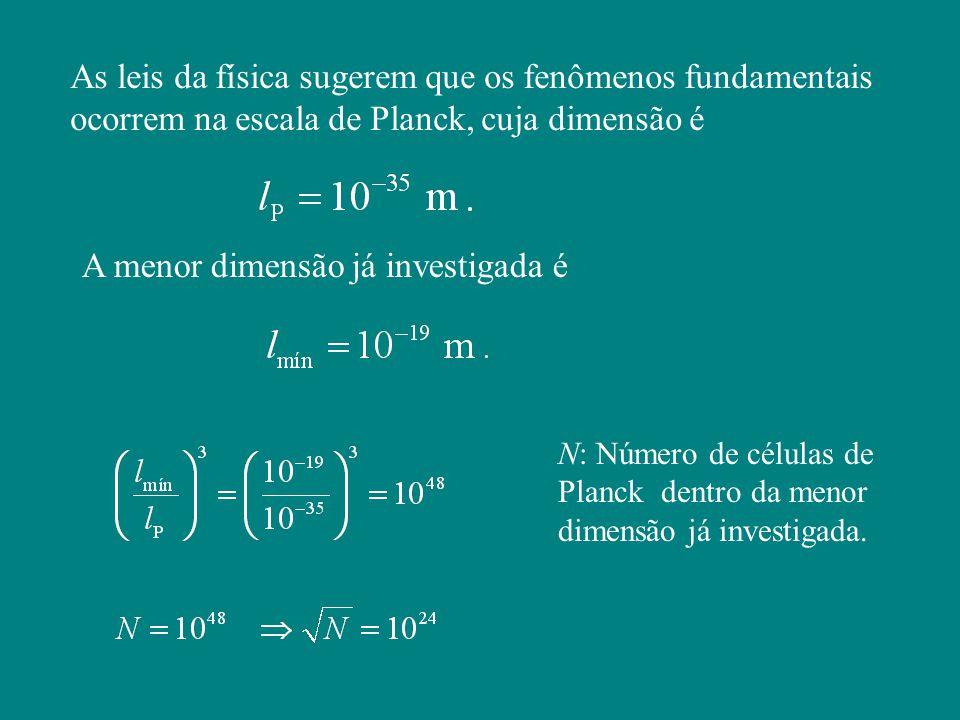 As leis da física sugerem que os fenômenos fundamentais ocorrem na escala de Planck, cuja dimensão é A menor dimensão já investigada é N: Número de células de Planck dentro da menor dimensão já investigada.