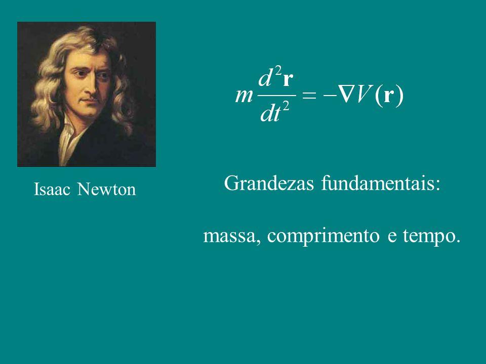 Isaac Newton Grandezas fundamentais: massa, comprimento e tempo.