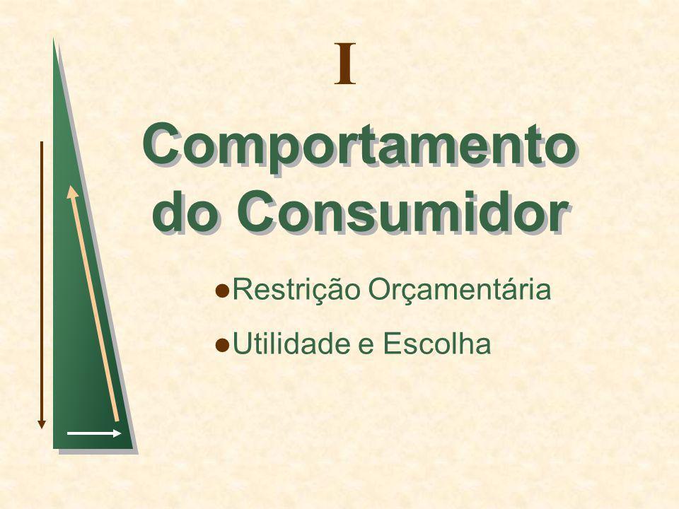 Comportamento do Consumidor Restrição Orçamentária Utilidade e Escolha I