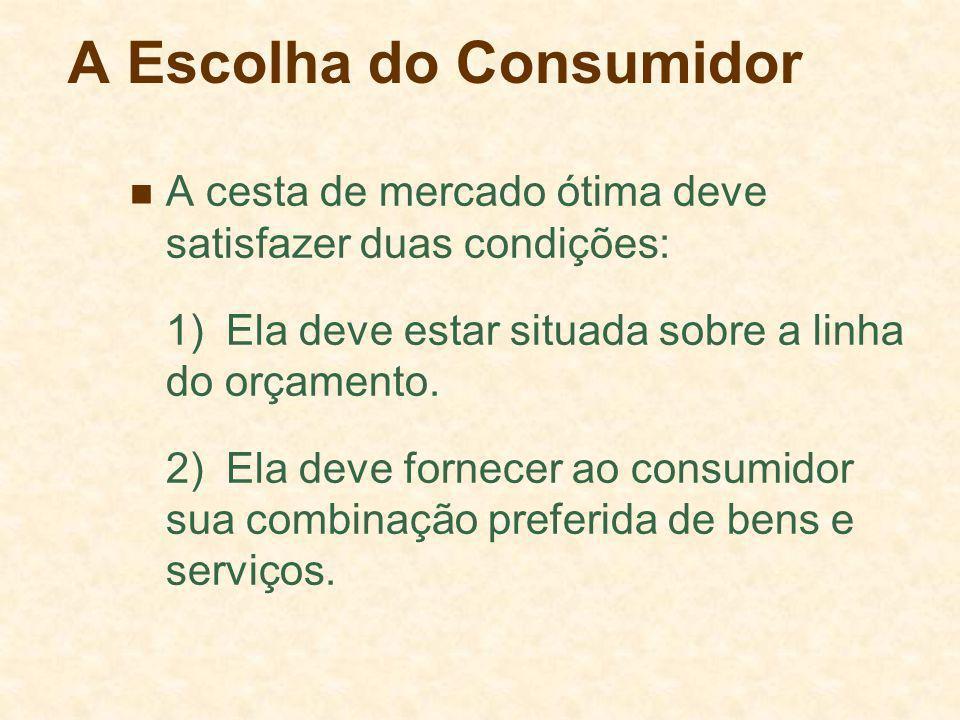 A Escolha do Consumidor A cesta de mercado ótima deve satisfazer duas condições: 1) Ela deve estar situada sobre a linha do orçamento. 2) Ela deve for