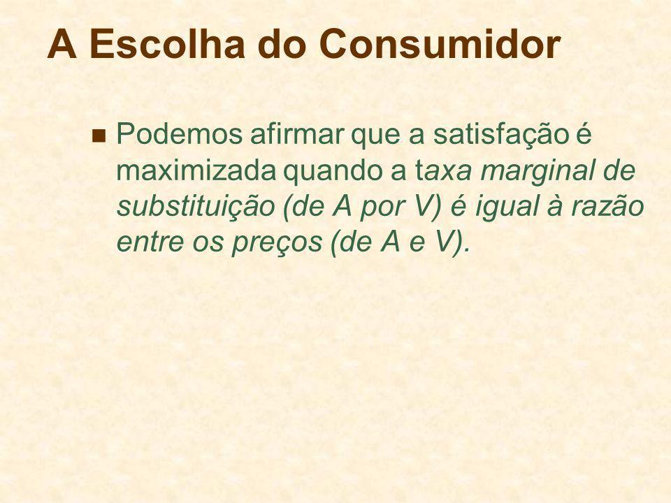 A Escolha do Consumidor Podemos afirmar que a satisfação é maximizada quando a taxa marginal de substituição (de A por V) é igual à razão entre os pre