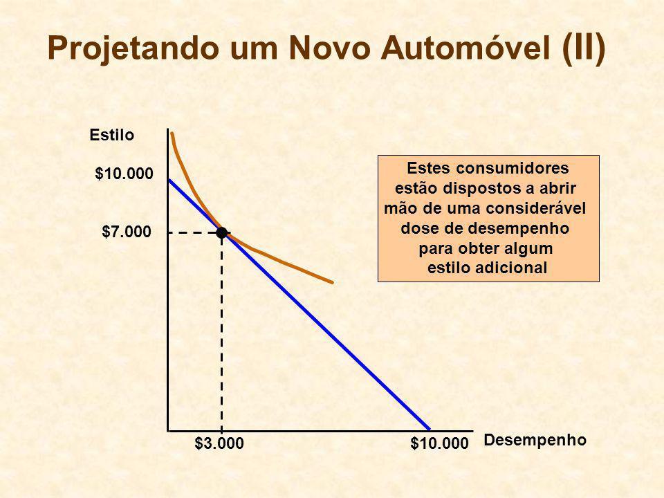 Projetando um Novo Automóvel (II) Estilo $10.000 $3.000 Estes consumidores estão dispostos a abrir mão de uma considerável dose de desempenho para obt