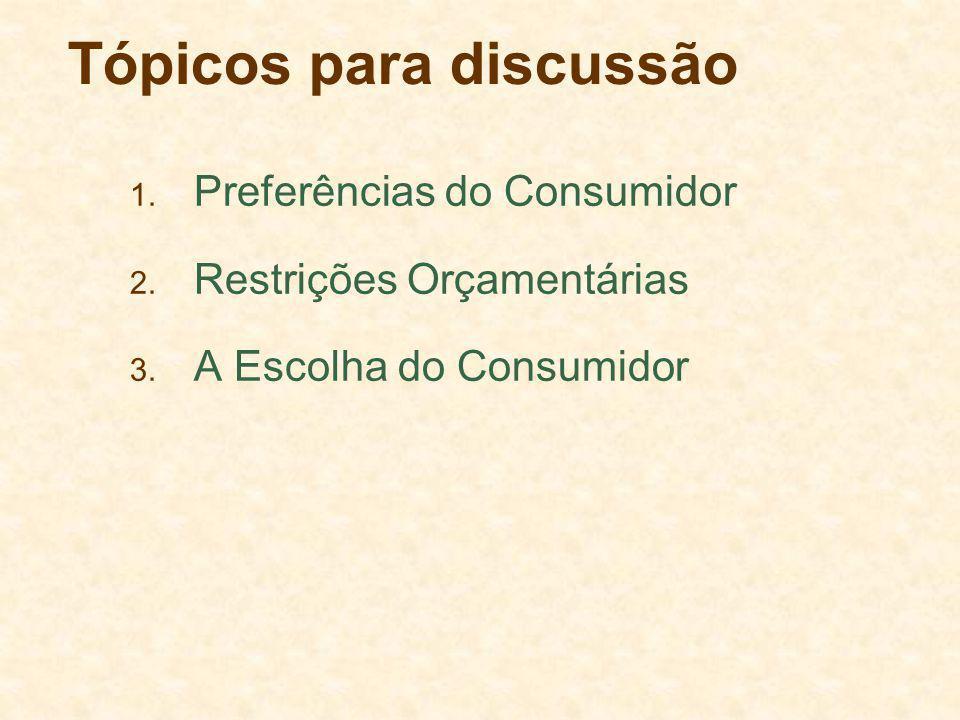 Tópicos para discussão 1. Preferências do Consumidor 2. Restrições Orçamentárias 3. A Escolha do Consumidor