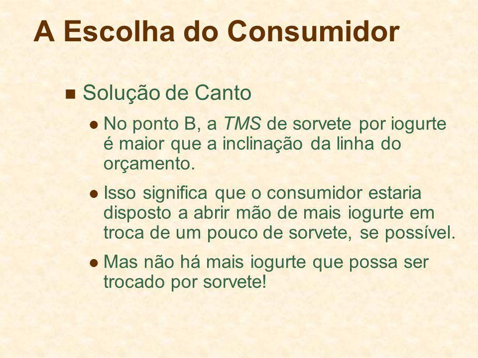 A Escolha do Consumidor Solução de Canto No ponto B, a TMS de sorvete por iogurte é maior que a inclinação da linha do orçamento. Isso significa que o