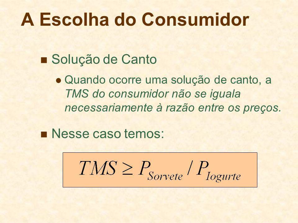 A Escolha do Consumidor Solução de Canto Quando ocorre uma solução de canto, a TMS do consumidor não se iguala necessariamente à razão entre os preços