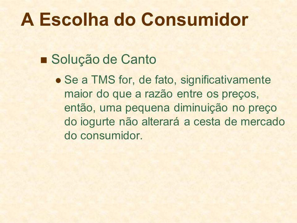 A Escolha do Consumidor Solução de Canto Se a TMS for, de fato, significativamente maior do que a razão entre os preços, então, uma pequena diminuição