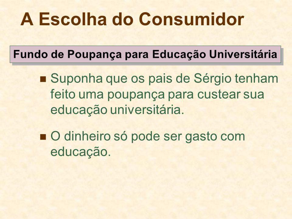 A Escolha do Consumidor Suponha que os pais de Sérgio tenham feito uma poupança para custear sua educação universitária. O dinheiro só pode ser gasto