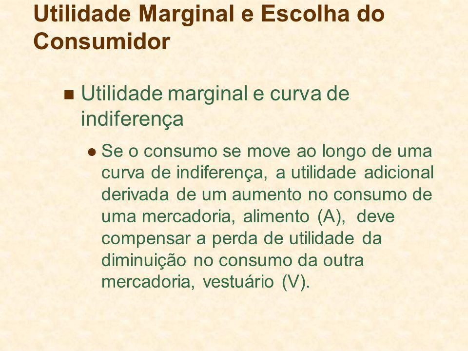 Utilidade marginal e curva de indiferença Se o consumo se move ao longo de uma curva de indiferença, a utilidade adicional derivada de um aumento no c