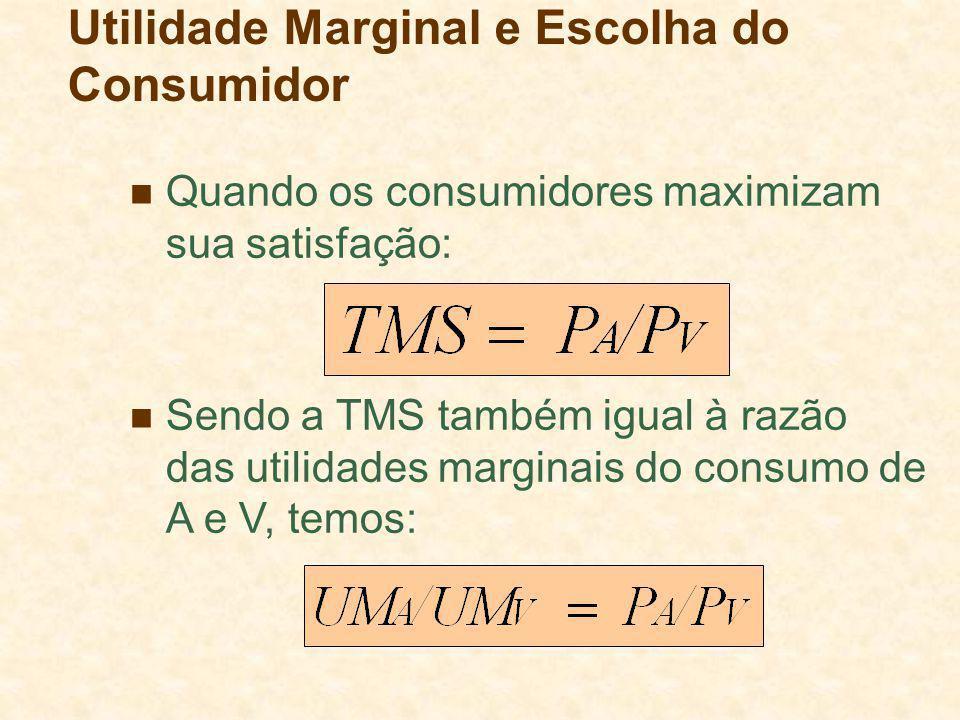 Quando os consumidores maximizam sua satisfação: Utilidade Marginal e Escolha do Consumidor Sendo a TMS também igual à razão das utilidades marginais