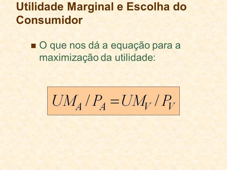 O que nos dá a equação para a maximização da utilidade: Utilidade Marginal e Escolha do Consumidor