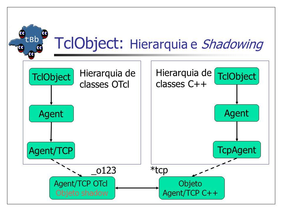 TclObject: Hierarquia e Shadowing TclObject Agent Agent/TCP Agent/TCP OTcl Objeto shadow _o123 Objeto Agent/TCP C++ *tcp TclObject Agent TcpAgent Hierarquia de classes OTcl Hierarquia de classes C++