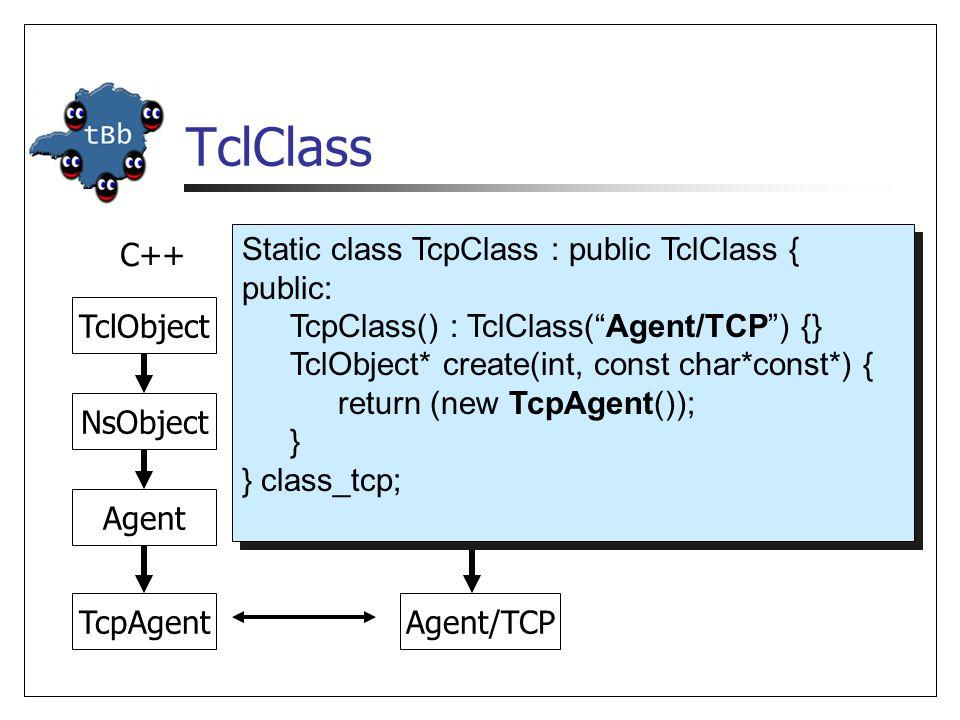 TclClass TclObject Agent Agent/TCP TclObject Agent TcpAgent NsObject ?? OTcl C++ Static class TcpClass : public TclClass { public: TcpClass() : TclCla