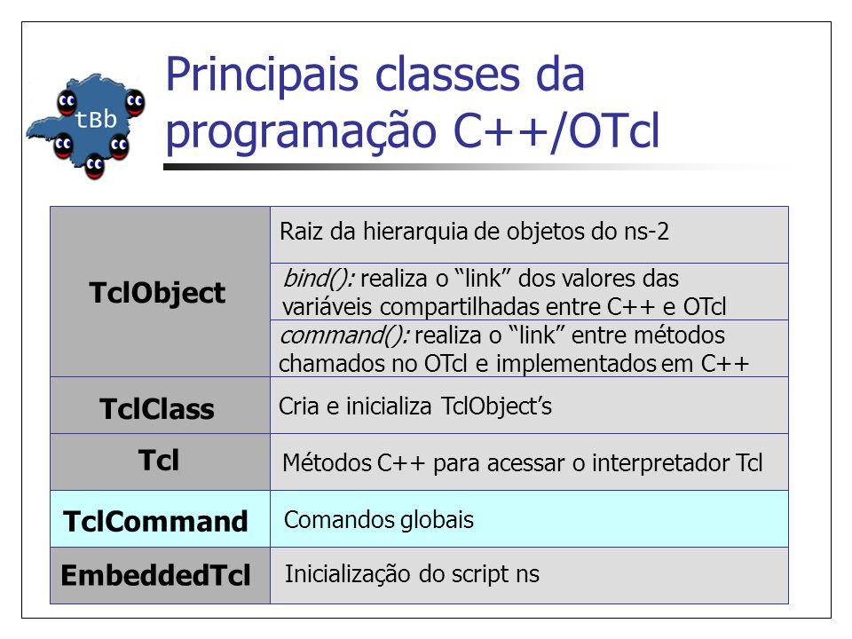 Principais classes da programação C++/OTcl bind(): realiza o link dos valores das variáveis compartilhadas entre C++ e OTcl TclObject command(): realiza o link entre métodos chamados no OTcl e implementados em C++ TclClass Cria e inicializa TclObjects Tcl Métodos C++ para acessar o interpretador Tcl TclCommand Comandos globais EmbeddedTcl Inicialização do script ns Raiz da hierarquia de objetos do ns-2