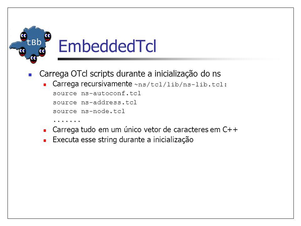 EmbeddedTcl Carrega OTcl scripts durante a inicialização do ns ~ns/tcl/lib/ns-lib.tcl: Carrega recursivamente ~ns/tcl/lib/ns-lib.tcl: source ns-autoconf.tcl source ns-address.tcl source ns-node.tcl.......