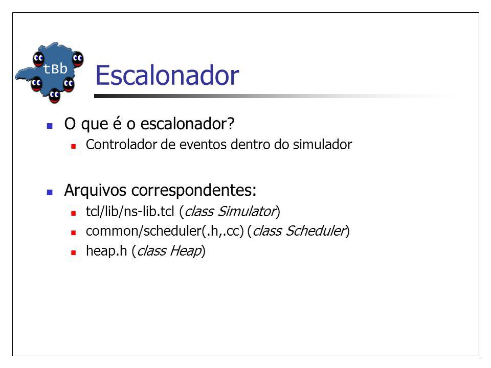 Escalonador O que é o escalonador? Controlador de eventos dentro do simulador Arquivos correspondentes: tcl/lib/ns-lib.tcl (class Simulator) common/sc