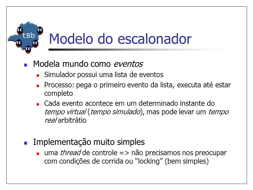 Modelo do escalonador Modela mundo como eventos Simulador possui uma lista de eventos Processo: pega o primeiro evento da lista, executa até estar completo Cada evento acontece em um determinado instante do tempo virtual (tempo simulado), mas pode levar um tempo real arbitrátio Implementação muito simples uma thread de controle => não precisamos nos preocupar com condições de corrida ou locking (bem simples)