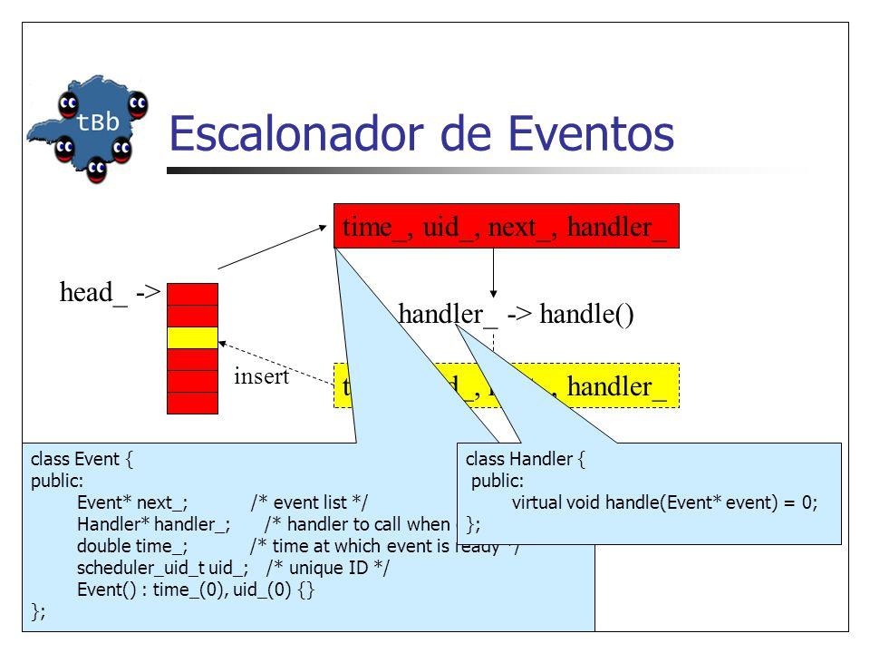 Escalonador de Eventos time_, uid_, next_, handler_ handler_ -> handle() time_, uid_, next_, handler_ insert head_ -> class Event { public: Event* next_; /* event list */ Handler* handler_; /* handler to call when event ready */ double time_; /* time at which event is ready */ scheduler_uid_t uid_; /* unique ID */ Event() : time_(0), uid_(0) {} }; class Handler { public: virtual void handle(Event* event) = 0; };