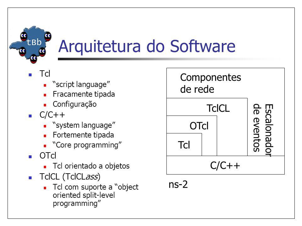 Arquitetura do Software Tcl script language Fracamente tipada Configuração C/C++ system language Fortemente tipada Core programming OTcl Tcl orientado