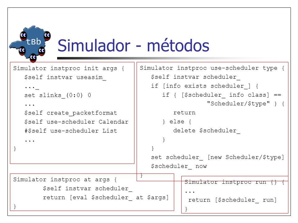 Simulador - métodos Simulator instproc init args { $self instvar useasim_ $self instvar useasim_..._..._ set slinks_(0:0) 0 set slinks_(0:0) 0......