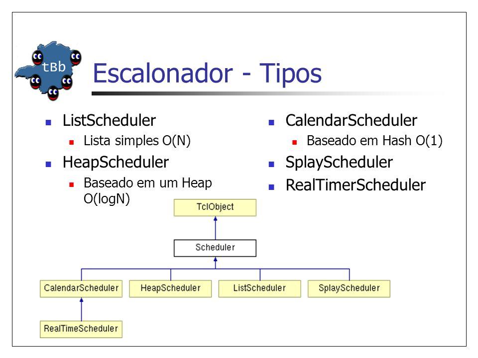 Escalonador - Tipos ListScheduler Lista simples O(N) HeapScheduler Baseado em um Heap O(logN) CalendarScheduler Baseado em Hash O(1) SplayScheduler Re