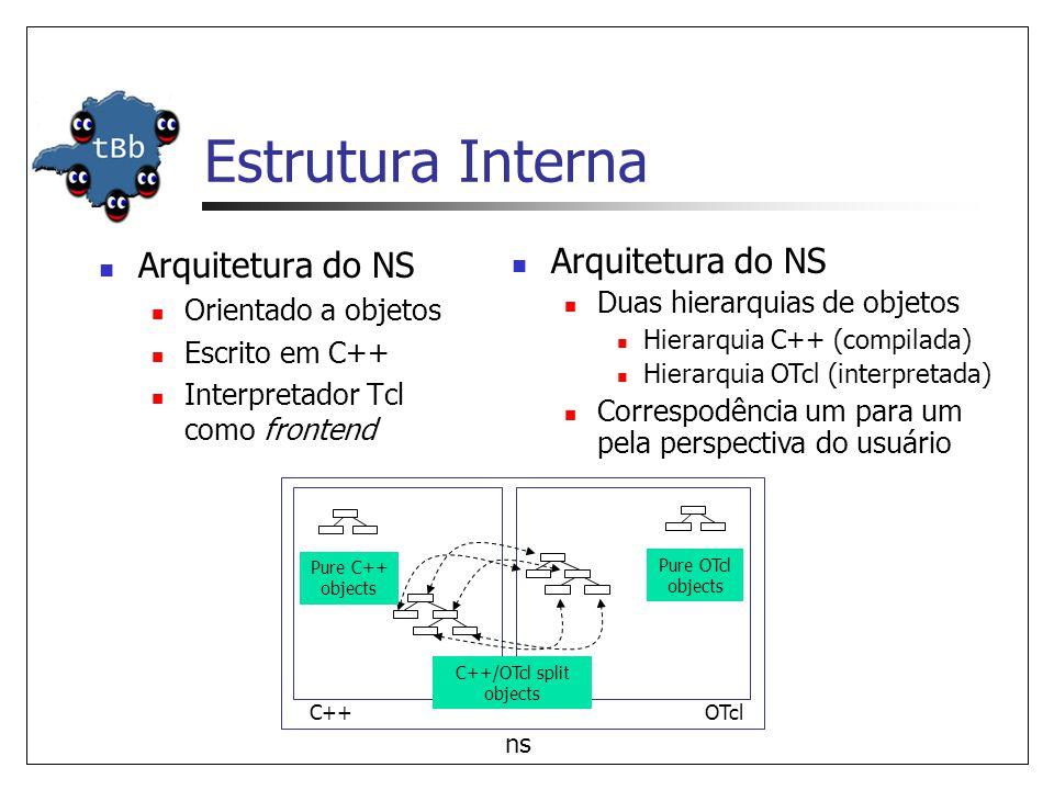 Estrutura Interna Arquitetura do NS Orientado a objetos Escrito em C++ Interpretador Tcl como frontend Arquitetura do NS Duas hierarquias de objetos Hierarquia C++ (compilada) Hierarquia OTcl (interpretada) Correspodência um para um pela perspectiva do usuário C++OTcl Pure C++ objects Pure OTcl objects C++/OTcl split objects ns