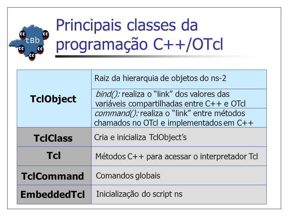 Class TclCommand Implementação em C++ de comandos globais em OTcl class RandomCommand : public TclCommand { public: RandomCommand() : TclCommand( ns-random ) {} virtual int command(int argc, const char*const* argv); }; int RandomCommand::command(int argc, const char*const* argv) { Tcl& tcl = Tcl::instance(); if (argc == 1) {...