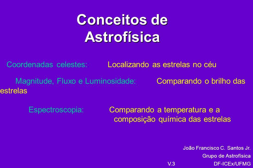 Conceitos de Astrofísica Coordenadas celestes:: Localizando as estrelas no céu Magnitude, Fluxo e Luminosidade: Comparando o brilho das estrelas Espec