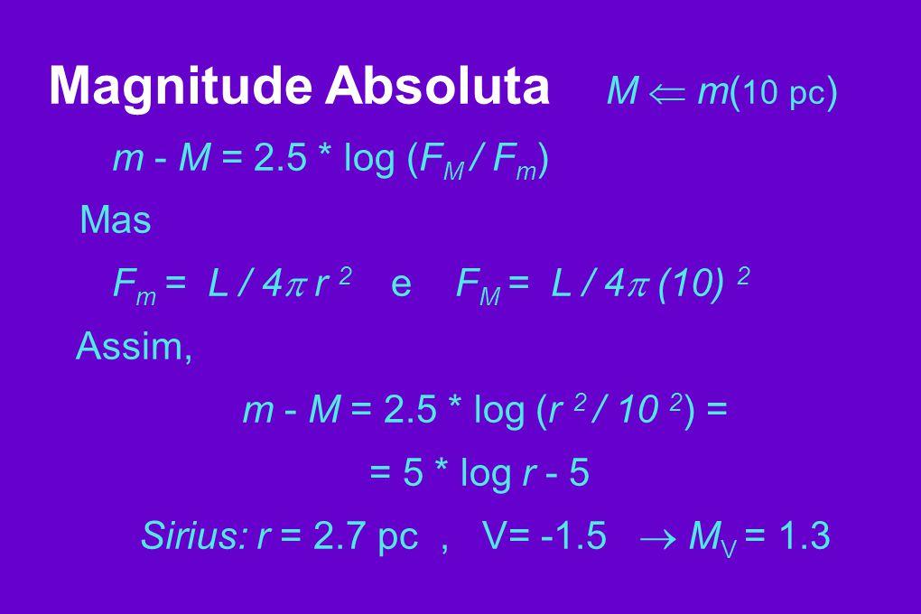 Magnitude Absoluta M m( 10 pc ) m - M = 2.5 * log (F M / F m ) Mas F m = L / 4 r 2 e F M = L / 4 (10) 2 Assim, m - M = 2.5 * log (r 2 / 10 2 ) = = 5 *