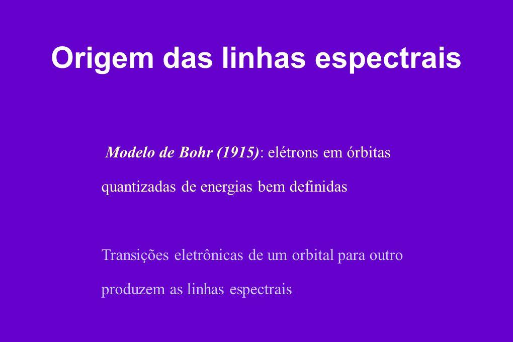 Origem das linhas espectrais Modelo de Bohr (1915): elétrons em órbitas quantizadas de energias bem definidas Transições eletrônicas de um orbital par