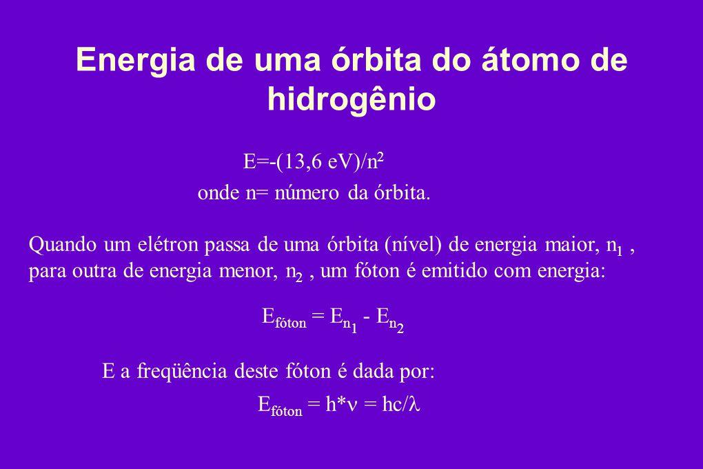 Energia de uma órbita do átomo de hidrogênio E=-(13,6 eV)/n 2 onde n= número da órbita. Quando um elétron passa de uma órbita (nível) de energia maior