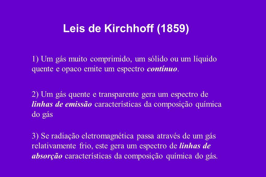 Leis de Kirchhoff (1859) 1) Um gás muito comprimido, um sólido ou um líquido quente e opaco emite um espectro contínuo. 2) Um gás quente e transparent