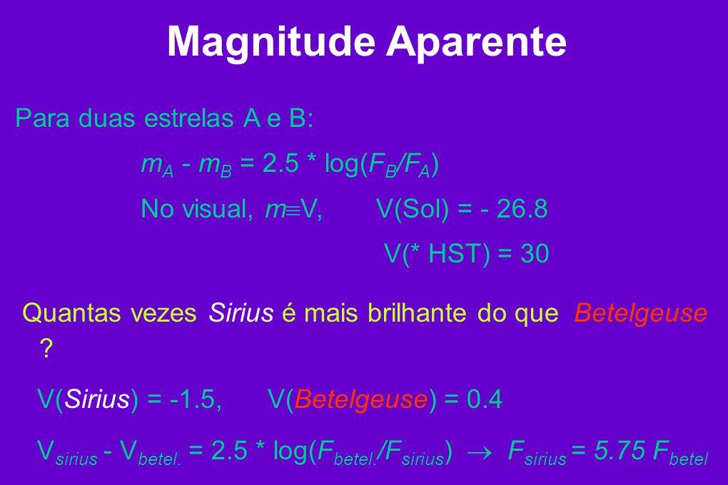 Magnitude Aparente Para duas estrelas A e B: m A - m B = 2.5 * log(F B /F A ) No visual, m V, V(Sol) = - 26.8 V(* HST) = 30 Quantas vezes Sirius é mai