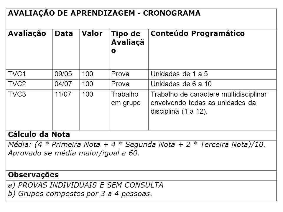 AVALIAÇÃO DE APRENDIZAGEM - CRONOGRAMA AvaliaçãoDataValorTipo de Avaliaçã o Conteúdo Programático TVC109/05100ProvaUnidades de 1 a 5 TVC204/07100ProvaUnidades de 6 a 10 TVC311/07100Trabalho em grupo Trabalho de caractere multidisciplinar envolvendo todas as unidades da disciplina (1 a 12).