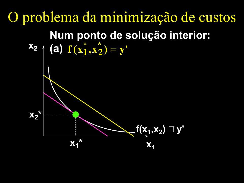 O problema da minimização de custos x1x1 x2x2 f(x 1,x 2 ) y x1*x1* x2*x2* Num ponto de solução interior: (a)
