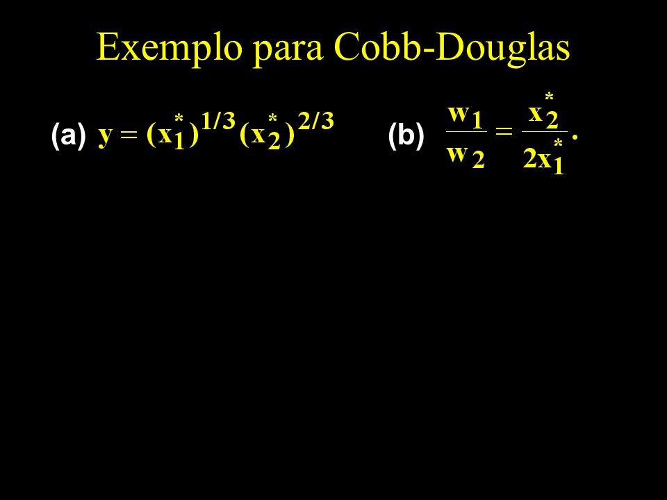 Exemplo para Cobb-Douglas (a)(b)