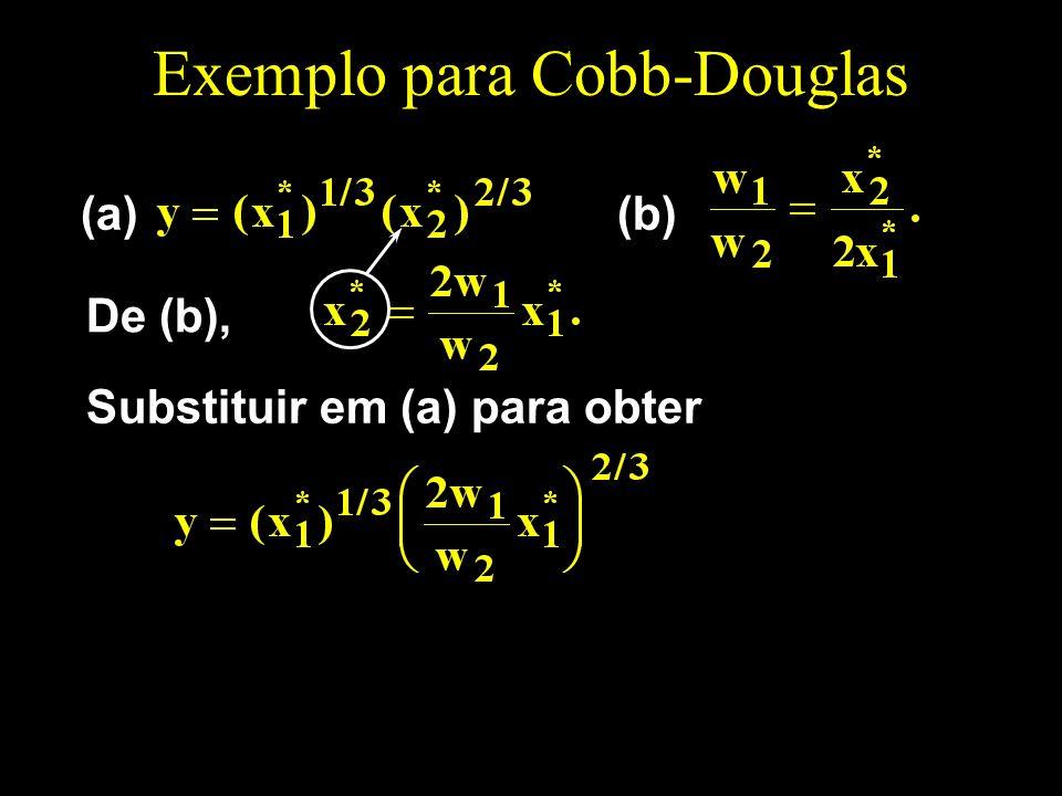 Exemplo para Cobb-Douglas (a)(b) De (b), Substituir em (a) para obter