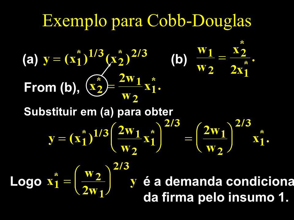 Exemplo para Cobb-Douglas (a)(b) From (b), Substituir em (a) para obter Logoé a demanda condicional da firma pelo insumo 1.