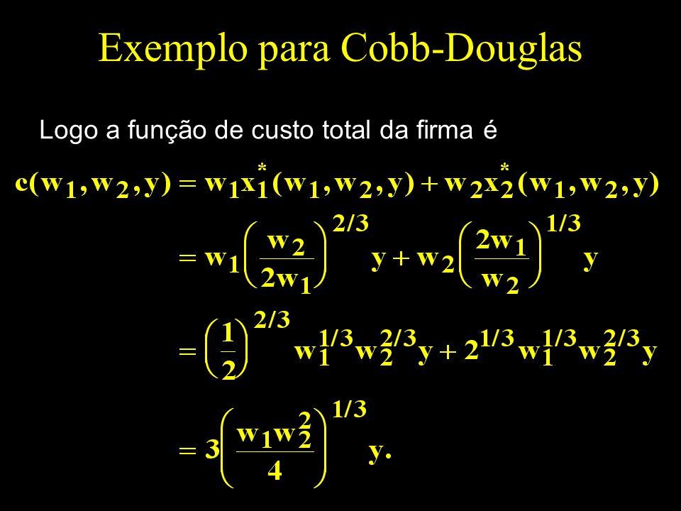 Exemplo para Cobb-Douglas Logo a função de custo total da firma é