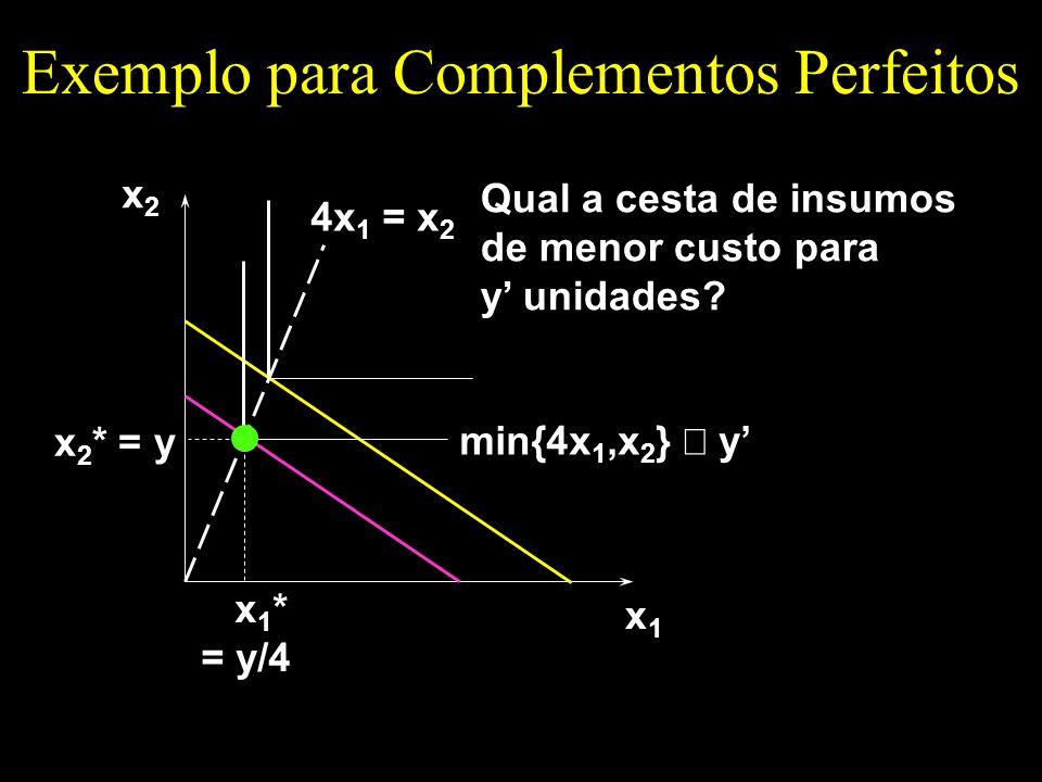 Exemplo para Complementos Perfeitos x1x1 x2x2 x 1 * = y/4 x 2 * = y 4x 1 = x 2 min{4x 1,x 2 } y Qual a cesta de insumos de menor custo para y unidades
