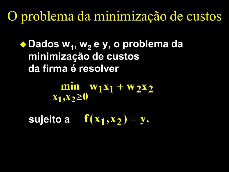 O problema da minimização de custos u Dados w 1, w 2 e y, o problema da minimização de custos da firma é resolver sujeito a