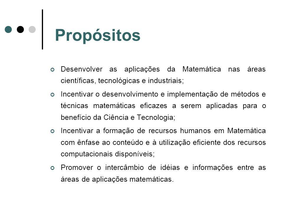 Propósitos Desenvolver as aplicações da Matemática nas áreas científicas, tecnológicas e industriais; Incentivar o desenvolvimento e implementação de